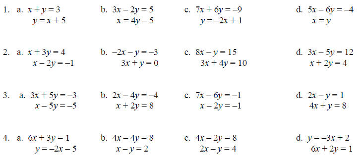 How to solve systems of linear equations by elimination, examples.